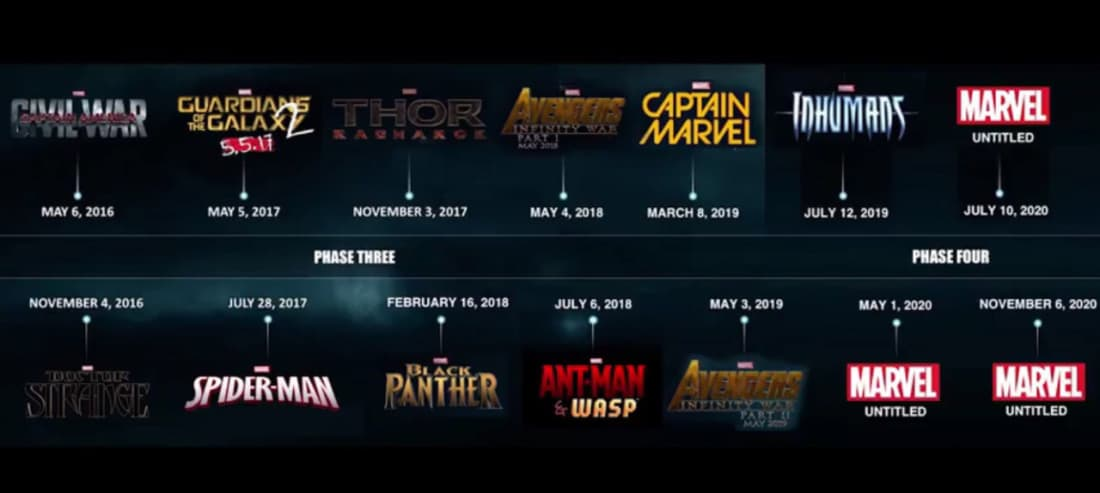 marvel film universe phases