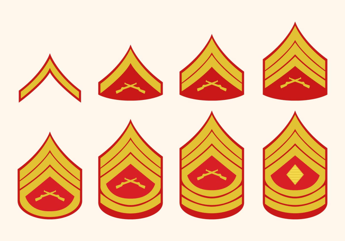 Ranks In Marine >> What Are The Marine Corps Ranks Serve