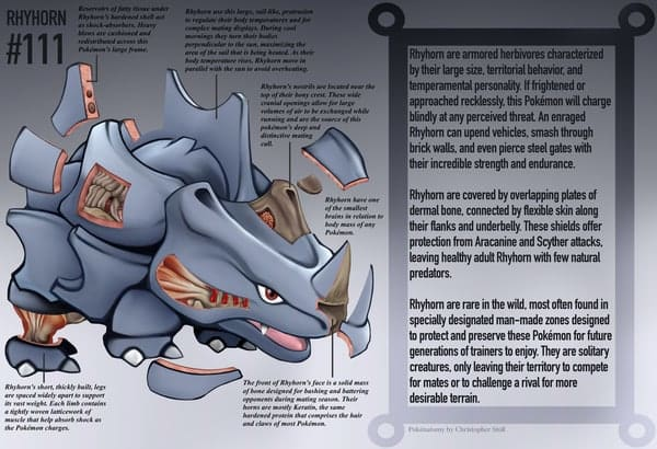 These Anatomically Correct Pokmon Are Pure Nightmare Fuel
