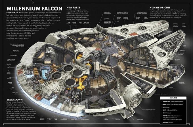 coolest star wars spaceships futurism