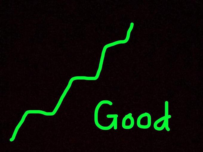 5 Quick Starter Stock Market Tips for Beginning Traders | Trader