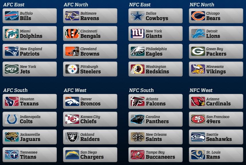 NFL Predictions: Week 2 | Unbalanced