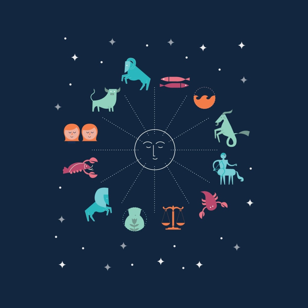 Horoscope is a diagram which represents the positions of Sun, Moon ...