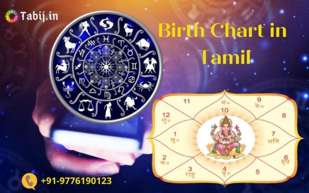 Calculator vedic marriage How To