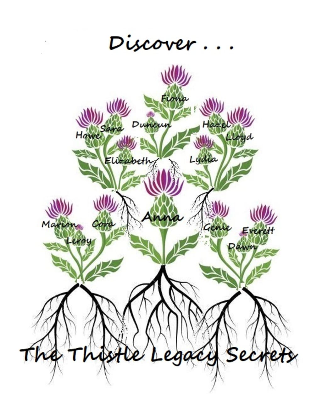 The Thistle Legacy