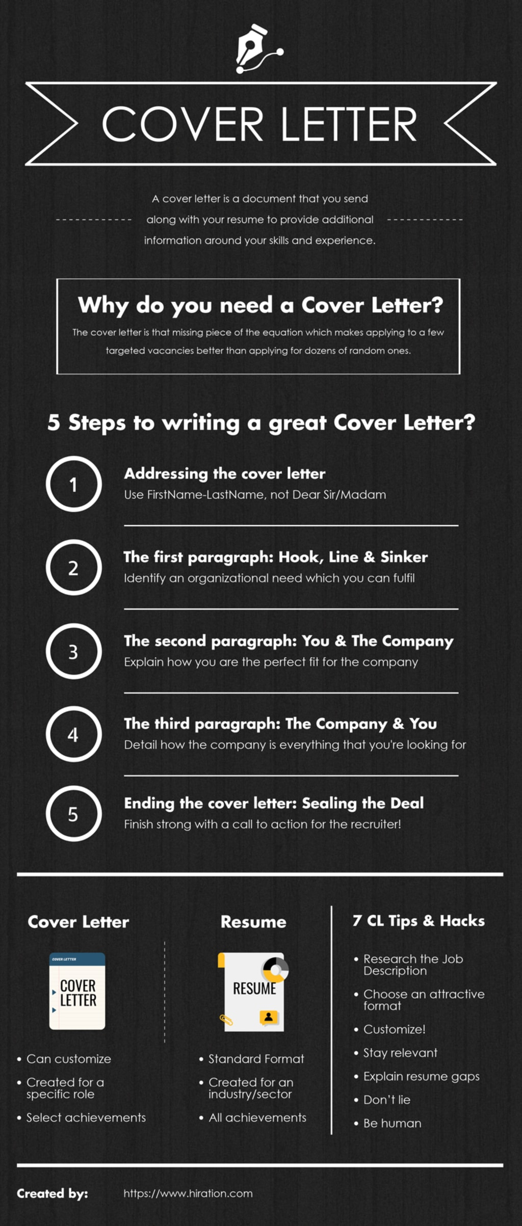 Cover Letter: 7 Tips & a 5-Step Guide