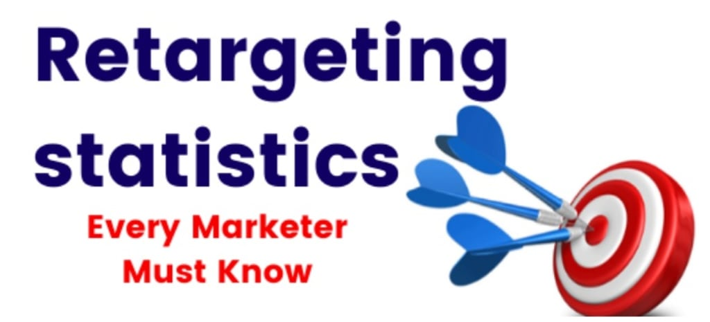 Retargeting in 2019, and What It Could Bring You in 2020: Some Useful Stats and Facts