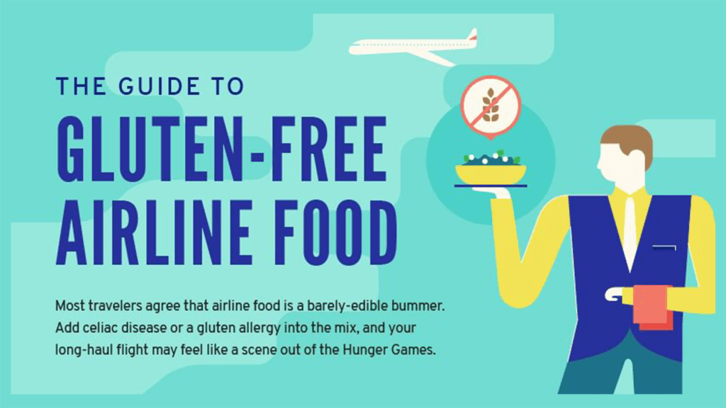 Gluten-Free Flying: Airline Dining and Dietary Accommodations