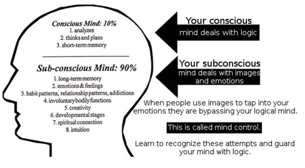 How To Activate Your Subconscious Mind