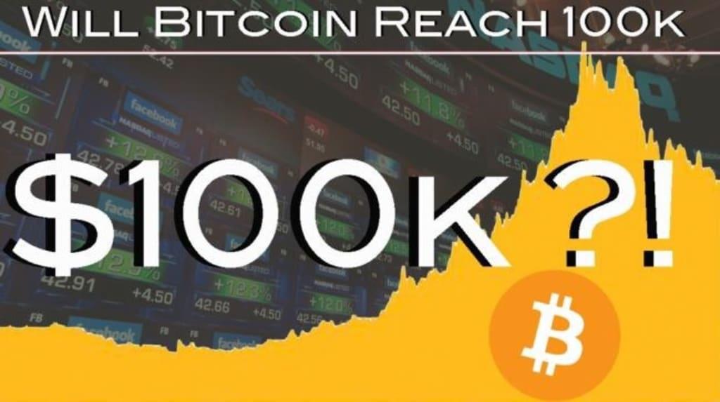BITCOIN towards $ 100k