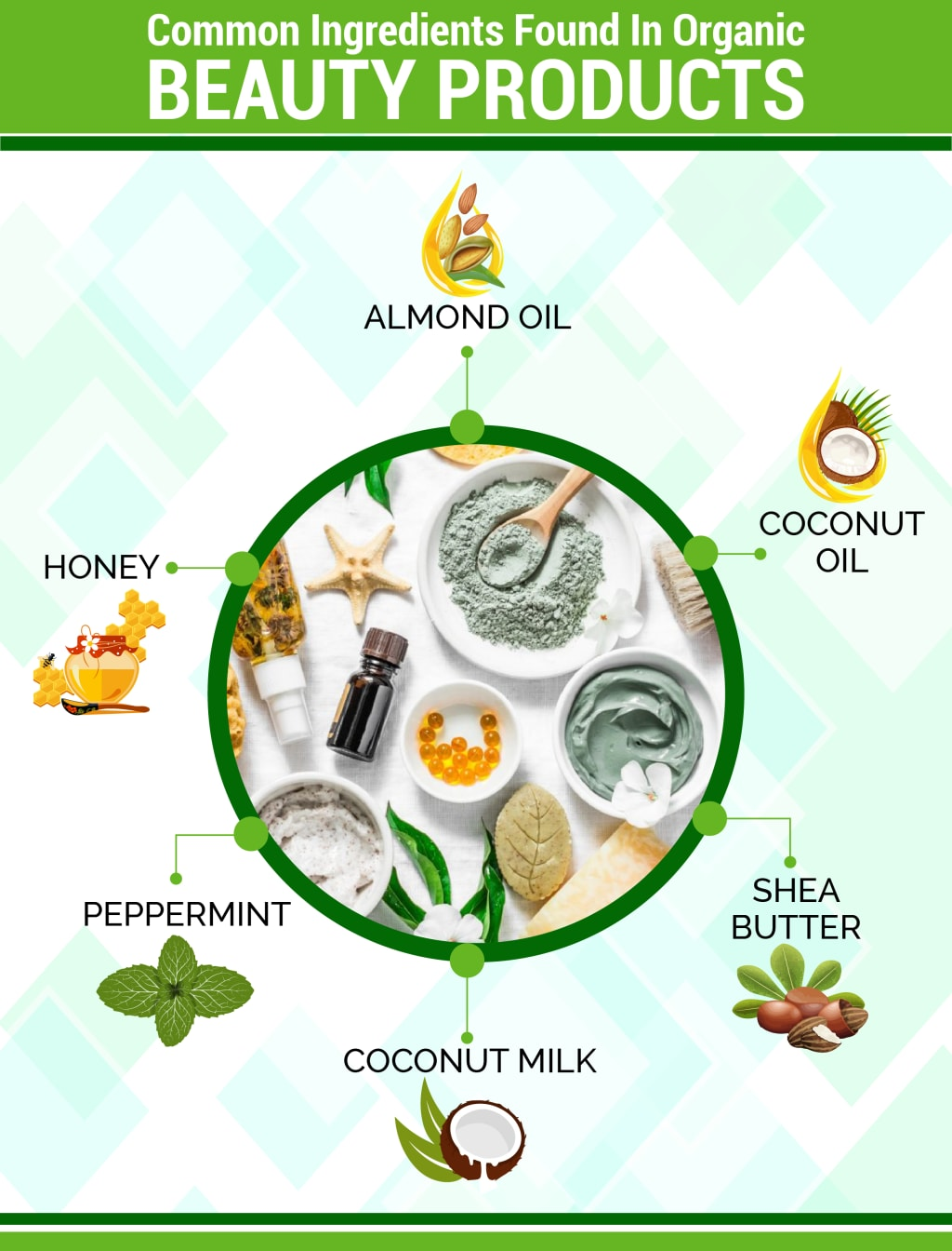 3 Organic Foods That Can Transform Your Complexion and Add These Two Natural Ingredients to Your Diet For Amazing Skin