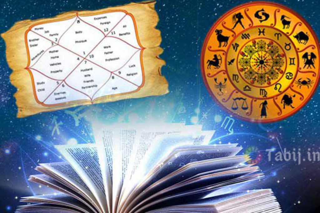 Online Kundali: free accurate future life Prediction by date of birth