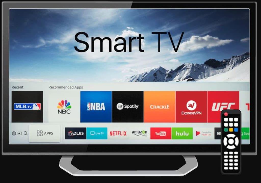 India Smart TV Market Sales Insights