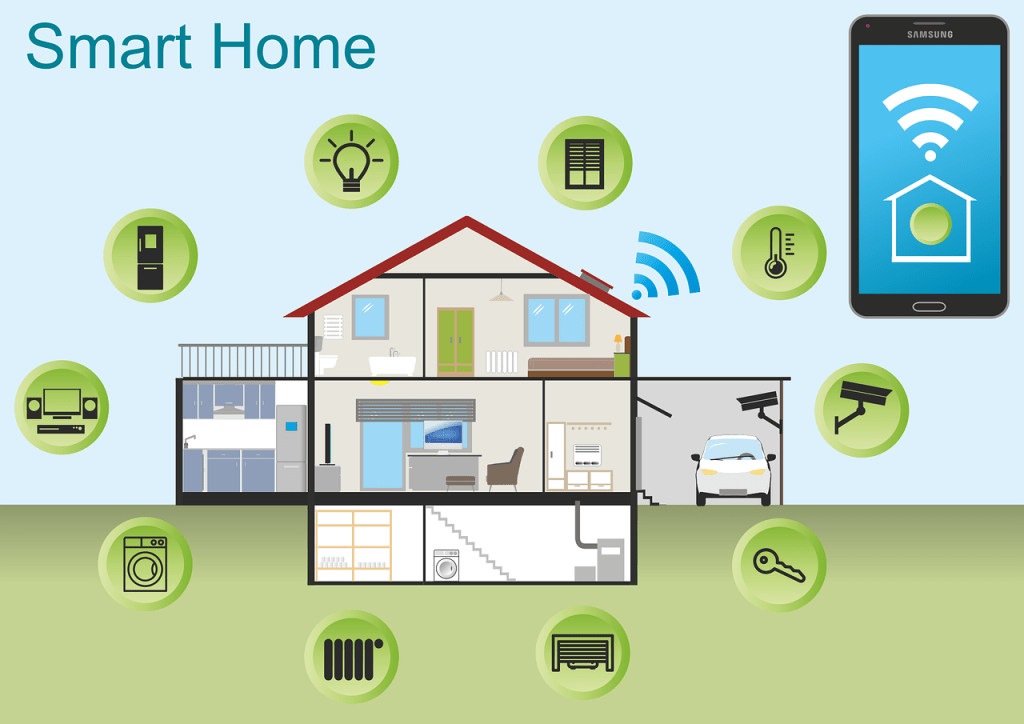 10 Benefits of Properly Selected Smart Technologies at Home