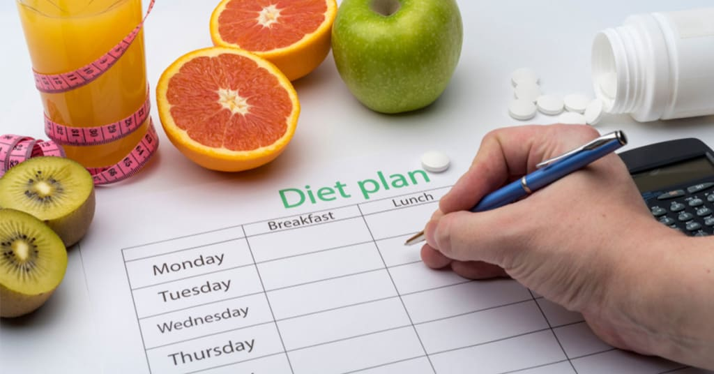 How to Create a Diet Plan