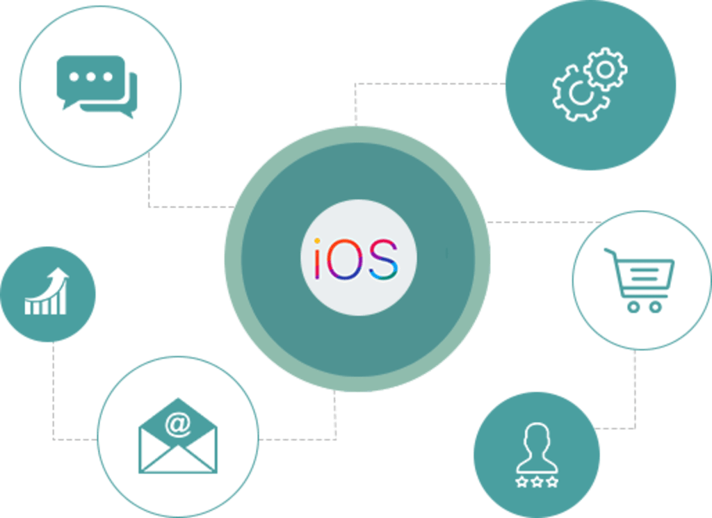 Ways to migrate IOS application from Swift 4 to Swift 5 efficiently