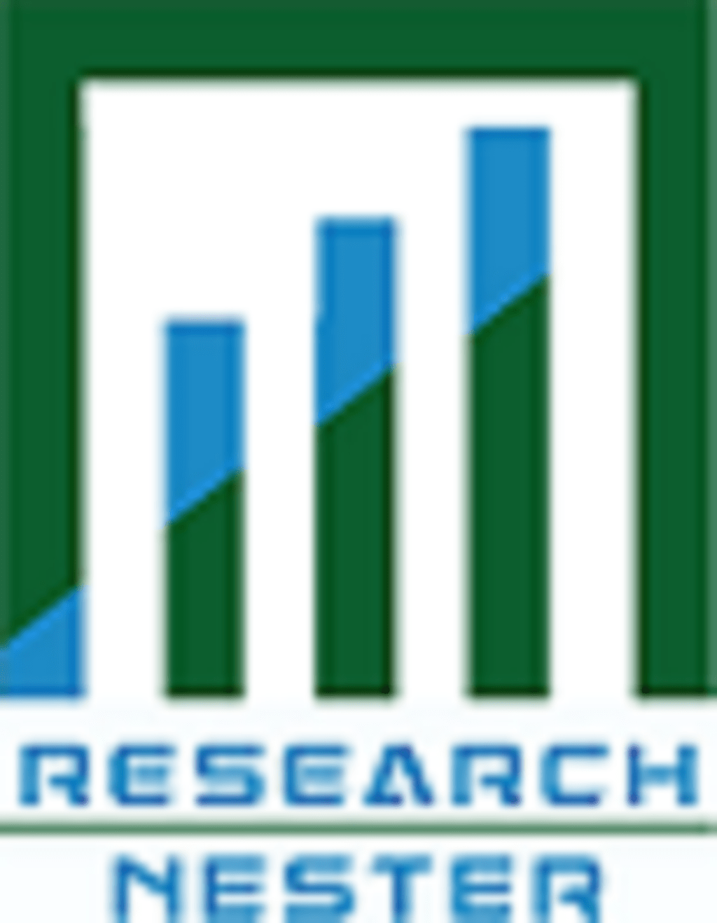 Military Simulation and Virtual Training To Help Reduce Training Costs on Military Personnel – Global Military Simulation and Virtual Training Market To Grow By A Notable CAGR During 2020 – 2028