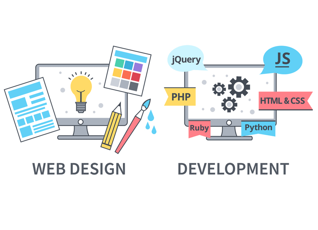 The Difference Between A Webpage And A Website