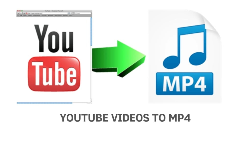 How to Convert YouTube Videos to MP4 on Mac OS?