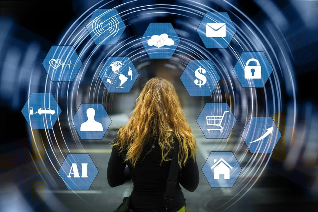 Using Artificial Intelligence in Travel, Tourism and Hospitality Industry