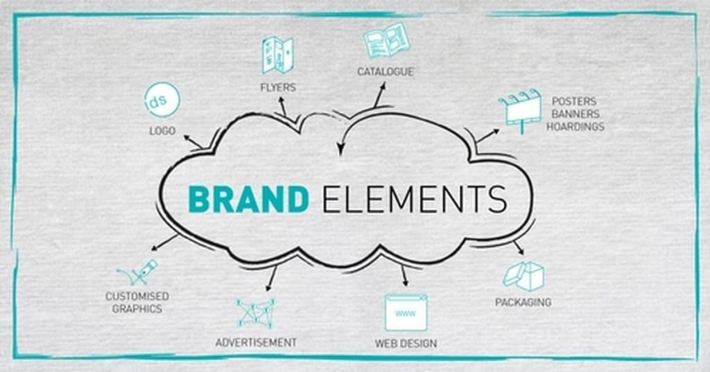 What are the elements of Branding according to Anthony Davian