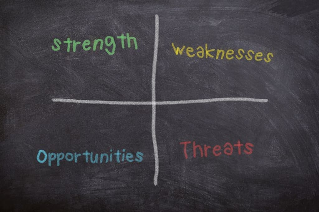 How to identify business startup weaknesses and turn them into strengths