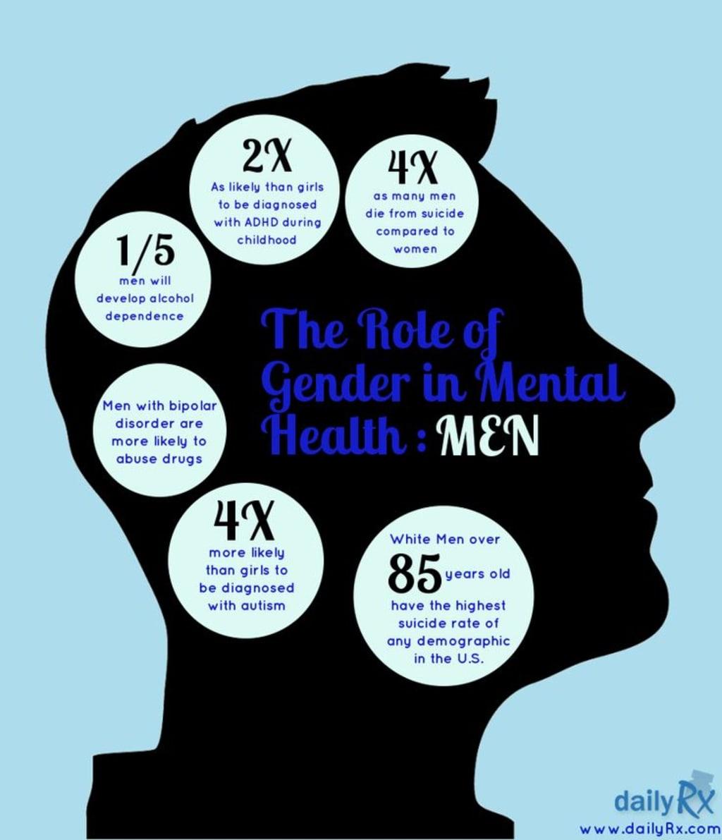 Men and Mental Health