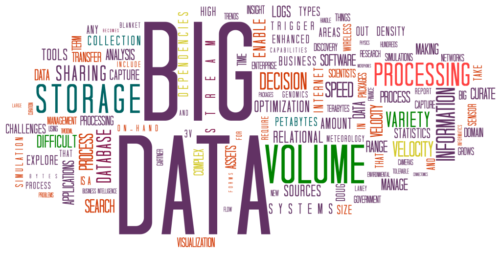 The Effects of Big Data on Data Privacy