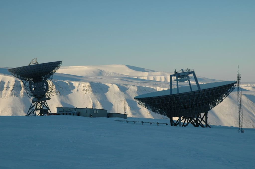 Arctic Circle and Space