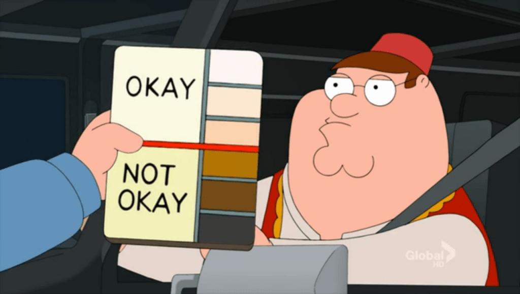 Racial Prejudice in America