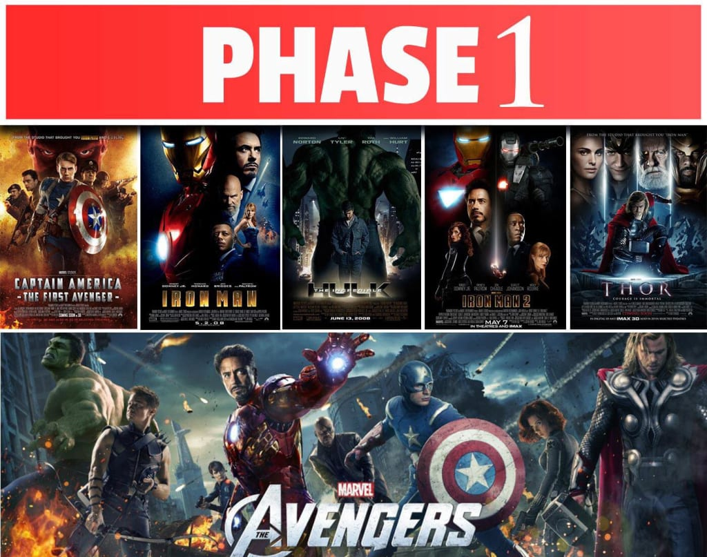 My Ranking of the MCU's Phase One Films