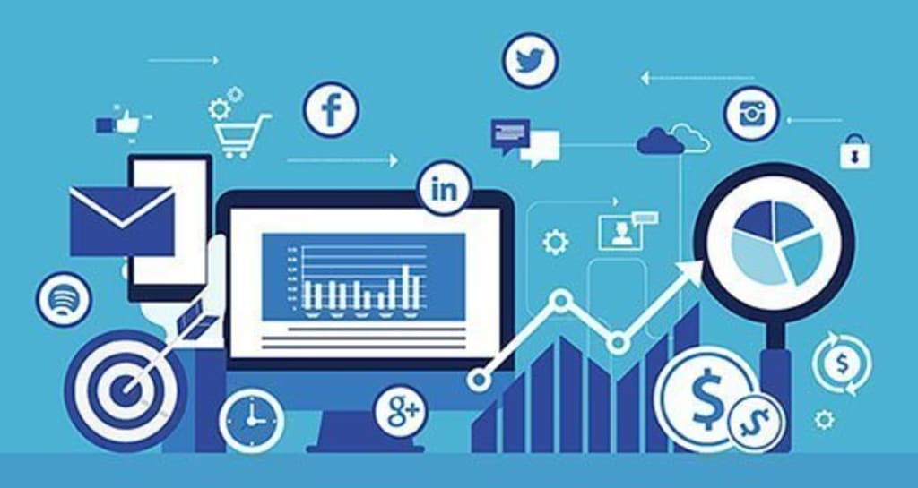 Understand, Measure, and Report Social Media ROI