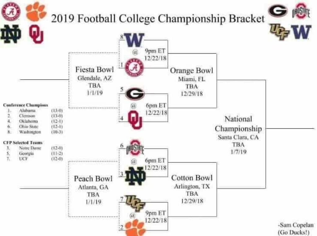 8 Team College Football Playoff