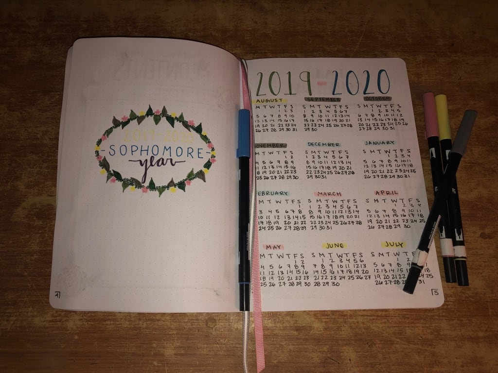 The Basics of Starting a Bullet Journal - That You Can Actually Keep Up With