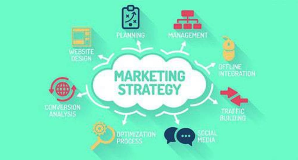Questions You Must Ask to Build a Strong Marketing Strategy