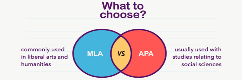 Why Students Use MLA and APA Reference on Research Papers