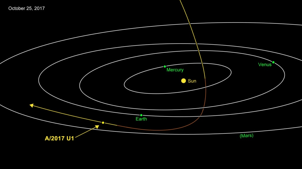 What Was the Solar System's Mysterious Interstellar Visitor Last Week?