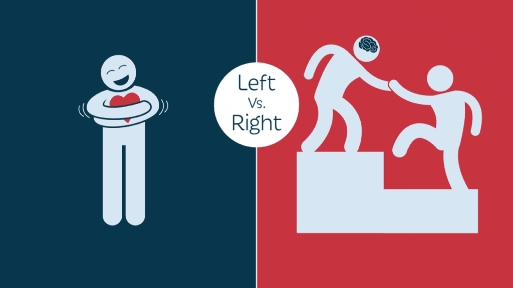 The Problem With 'The Left'
