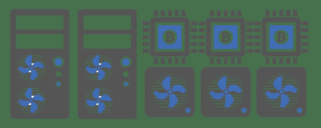 Bitcoin Mining Hardware Setups