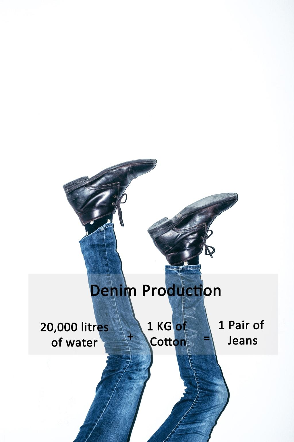Where to Buy Sustainable... Denim?