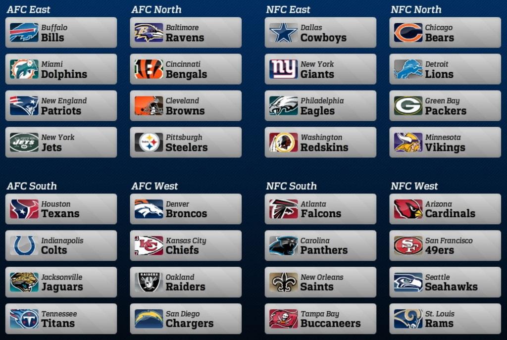 NFL Predictions: Week 2