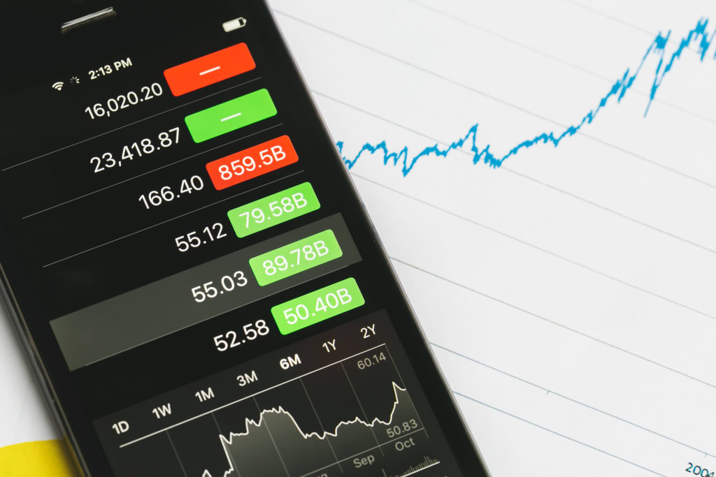 Understanding Risk in Investing