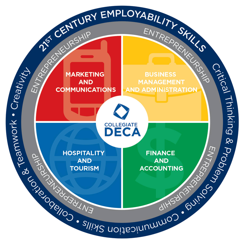 DECA and Why You Should Take It in High School