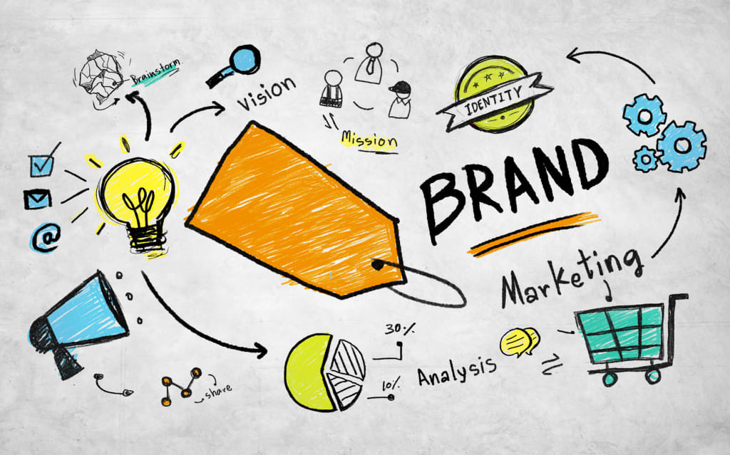5 Steps to Grow Your Brand on Social Media