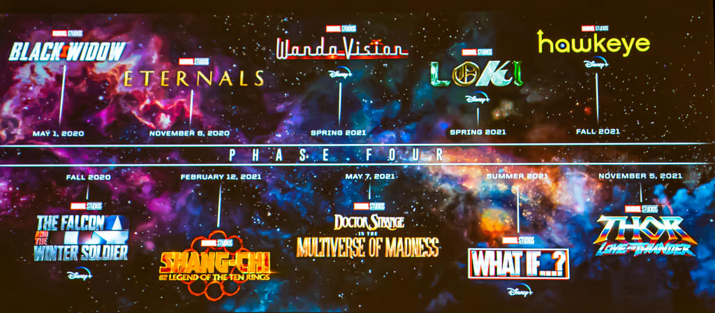 The Future of the Marvel Cinematic Universe