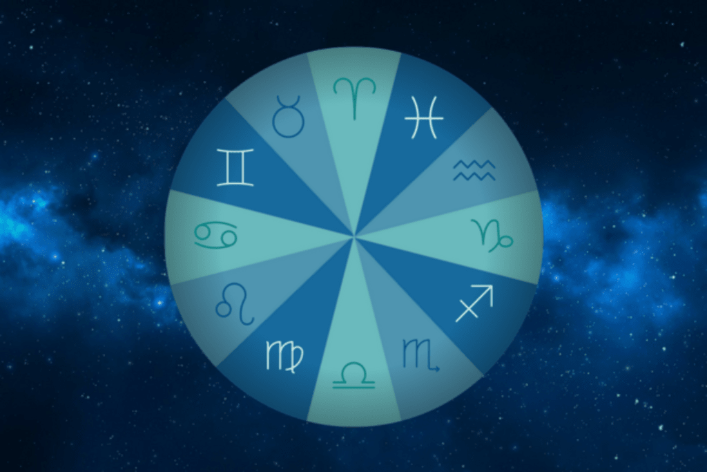 Remembering the Astrological Houses the Easy Way - Get to the Point, Grimoire