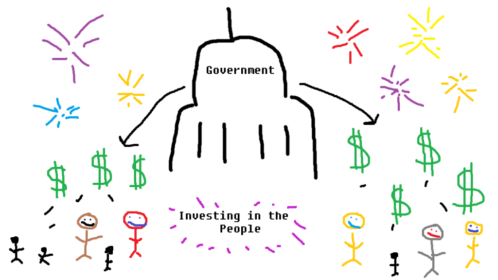 Humanity: The Greatest Investment