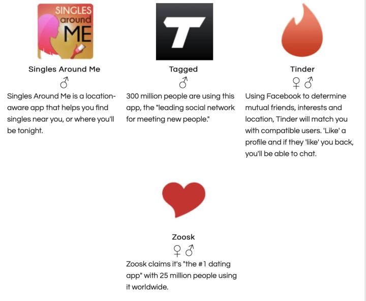 dating simulator porn