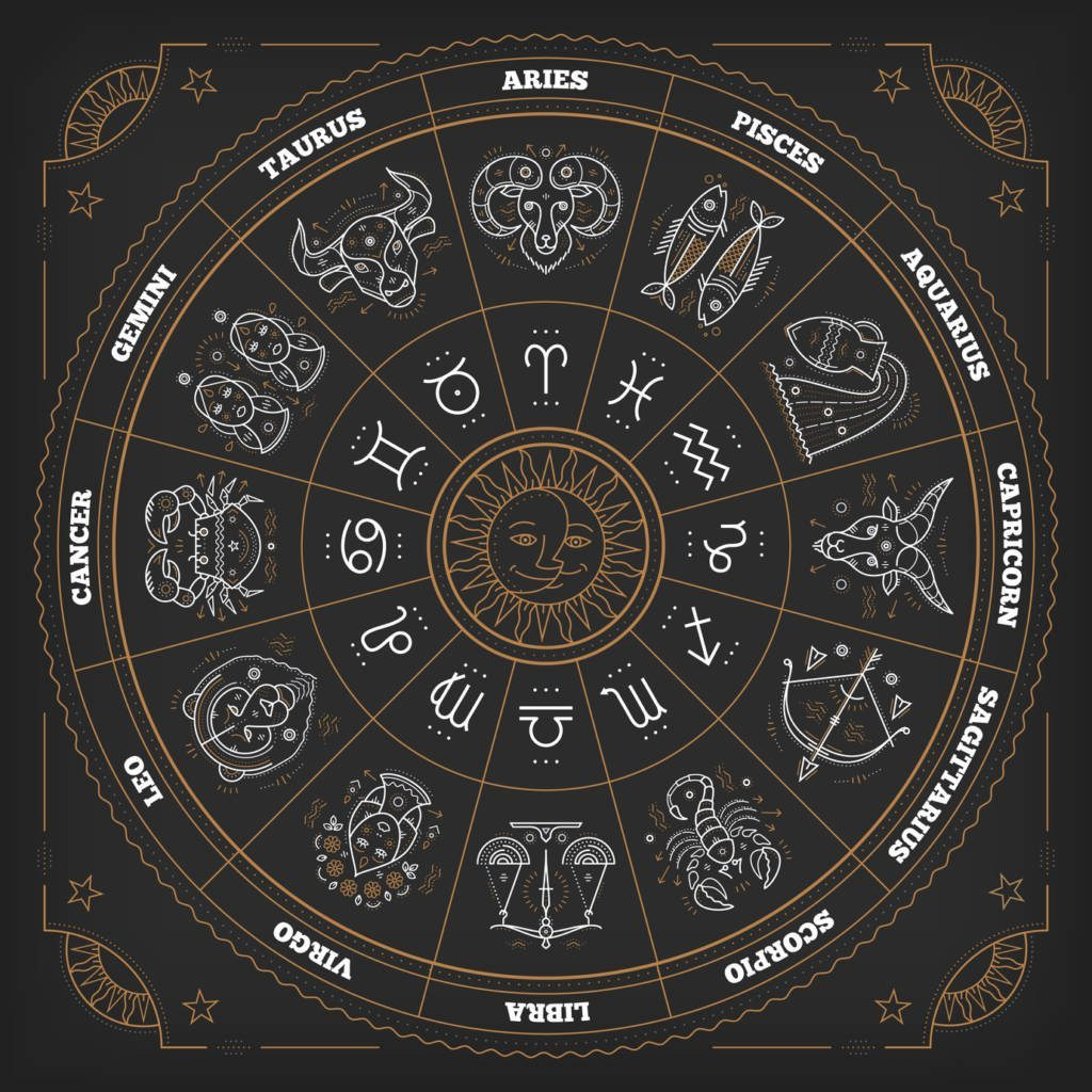 Accurate Astrology Predictions free Exact Prediction of future ...