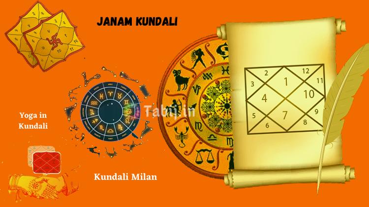 Janam kundali according to date of birth